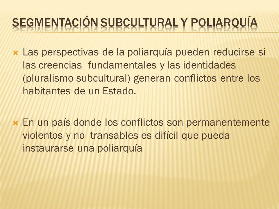 Las perspectivas de la poliarquía pueden reducirse si las creencias fundamentales y las identidades (pluralismo subcultural) generan conflictos entre