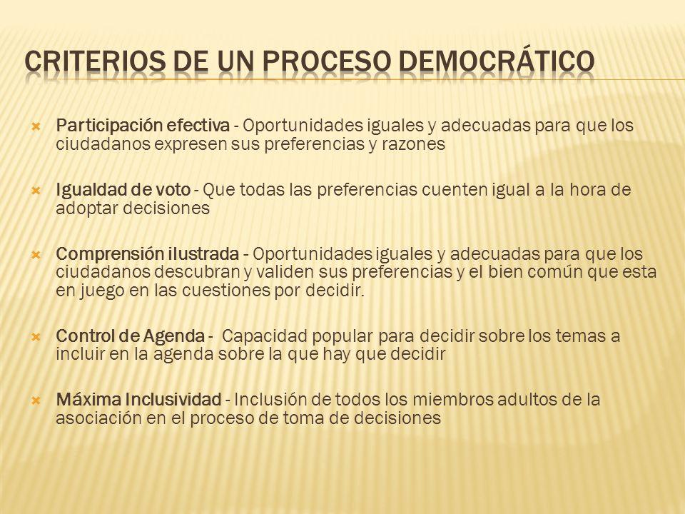 Participación efectiva - Oportunidades iguales y adecuadas para que los ciudadanos expresen sus preferencias y razones Igualdad de voto - Que todas la
