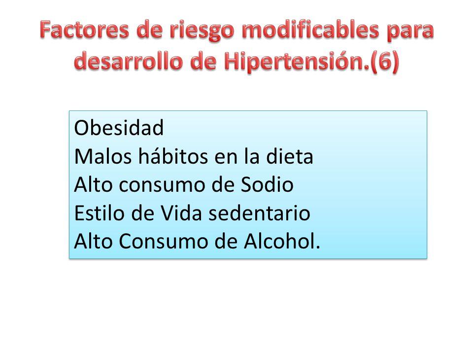 Obesidad Malos hábitos en la dieta Alto consumo de Sodio Estilo de Vida sedentario Alto Consumo de Alcohol. Obesidad Malos hábitos en la dieta Alto co