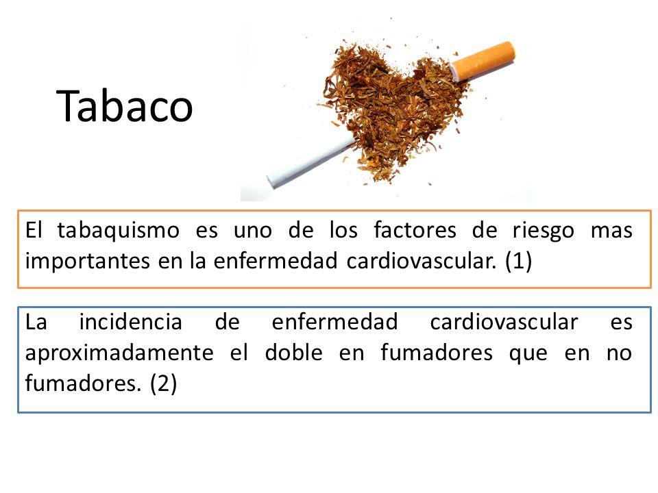 Tabaco El tabaquismo es uno de los factores de riesgo mas importantes en la enfermedad cardiovascular. (1) La incidencia de enfermedad cardiovascular