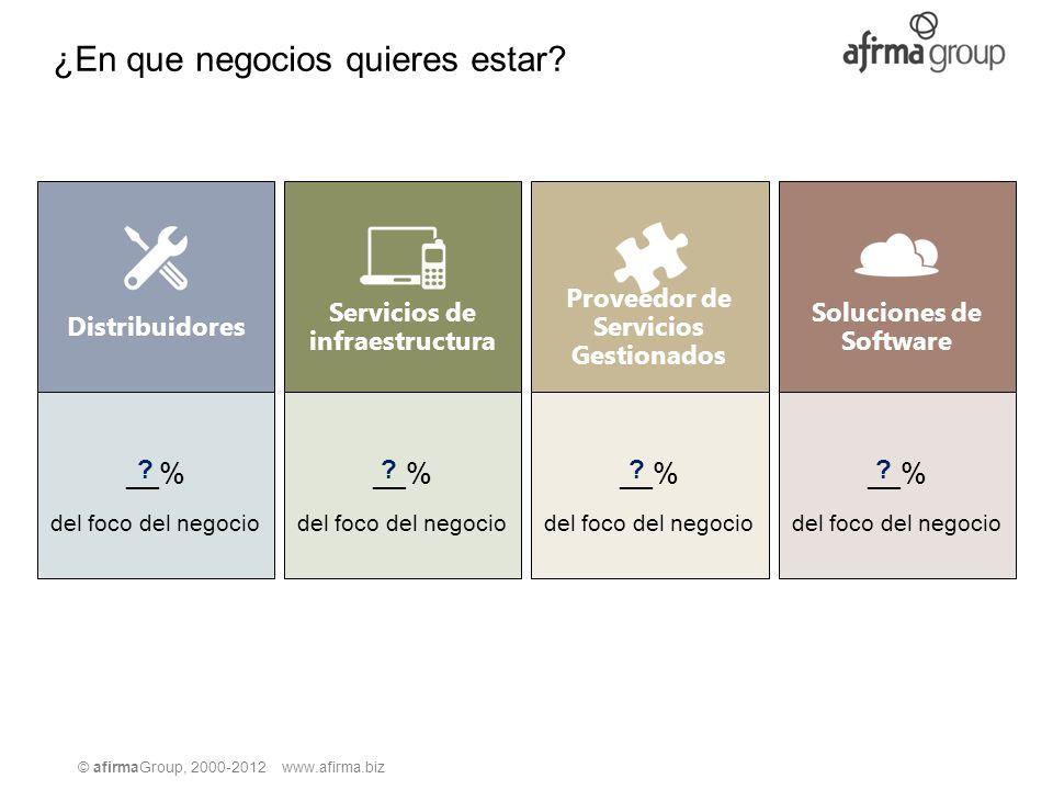 © afirmaGroup, 2000-2012 www.afirma.biz ¿En que negocios quieres estar? Distribuidores Servicios de infraestructura Proveedor de Servicios Gestionados