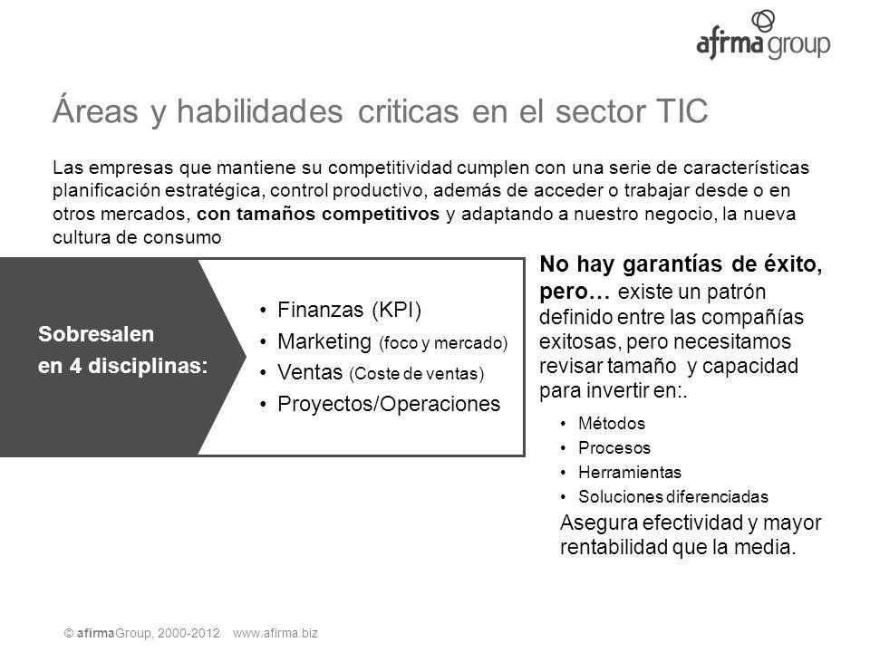 © afirmaGroup, 2000-2012 www.afirma.biz Áreas y habilidades criticas en el sector TIC Las empresas que mantiene su competitividad cumplen con una seri