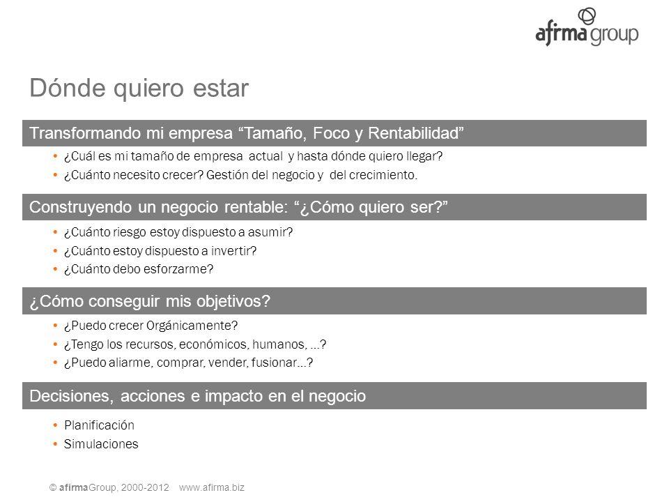 © afirmaGroup, 2000-2012 www.afirma.biz Construyendo un negocio rentable: ¿Cómo quiero ser? Dónde quiero estar ¿Cuánto riesgo estoy dispuesto a asumir