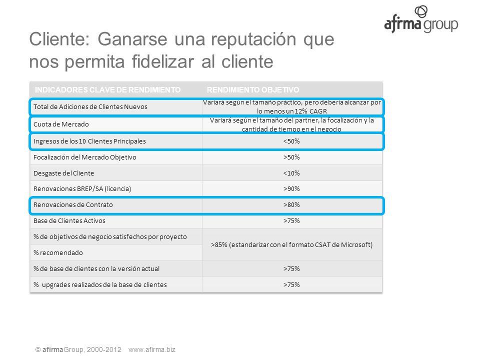 © afirmaGroup, 2000-2012 www.afirma.biz Cliente: Ganarse una reputación que nos permita fidelizar al cliente
