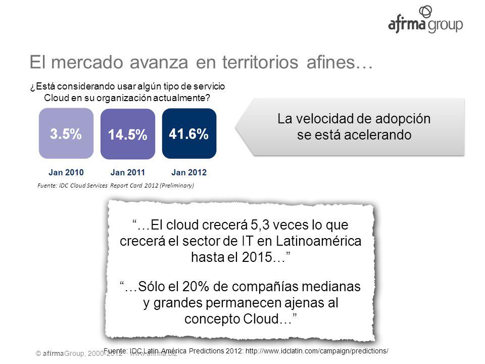© afirmaGroup, 2000-2012 www.afirma.biz Fuente: IDC Cloud Services Report Card 2012 (Preliminary) …El cloud crecerá 5,3 veces lo que crecerá el sector