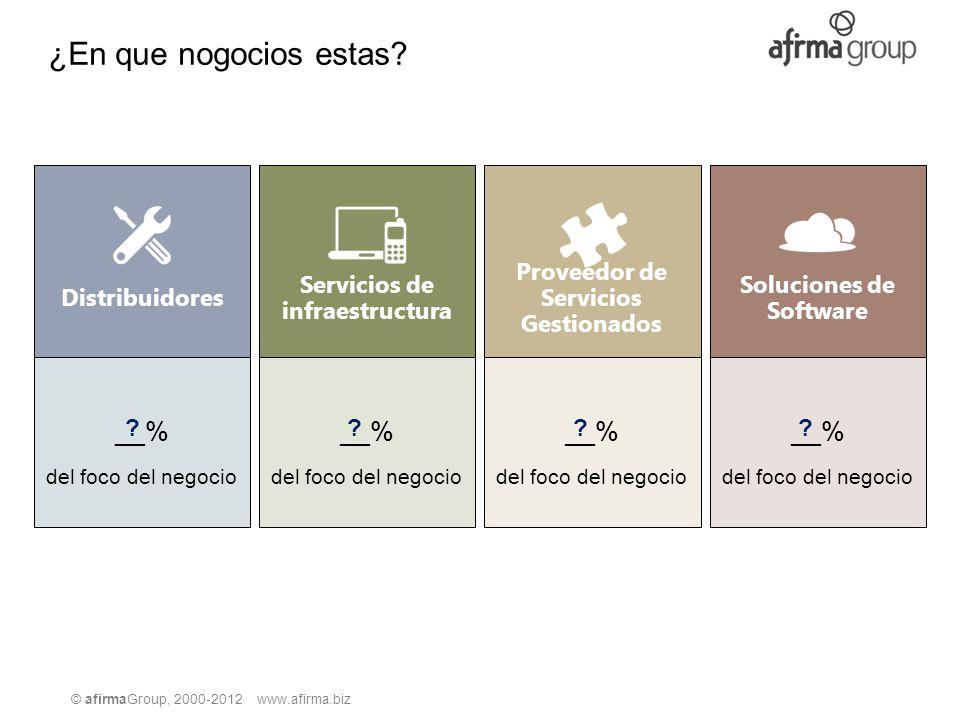© afirmaGroup, 2000-2012 www.afirma.biz Finanzas: Lograr un crecimiento rentable