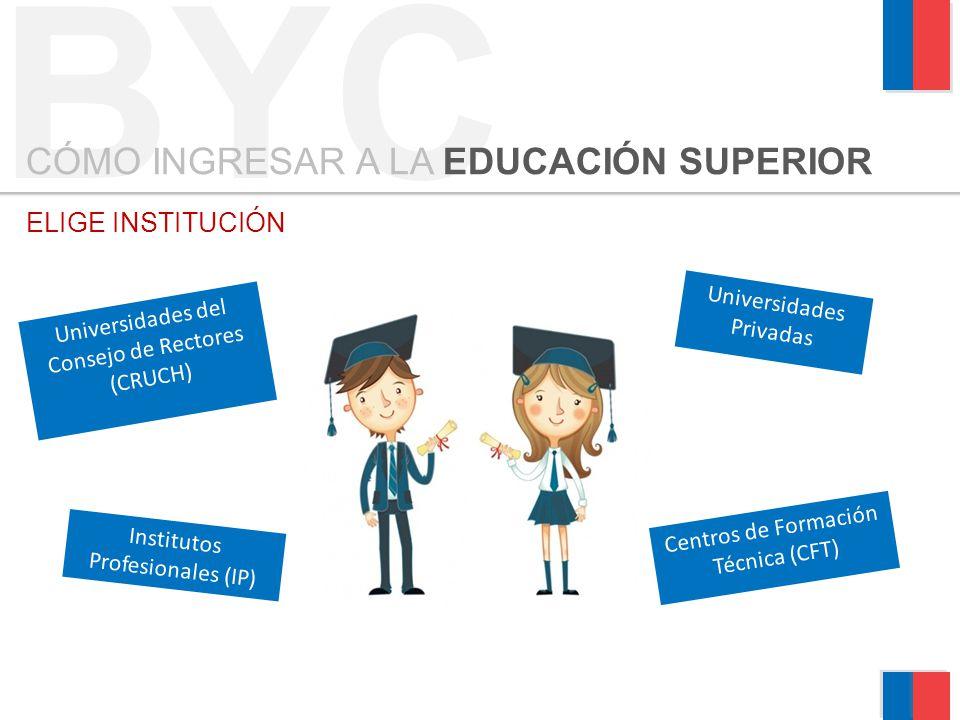 BYC ELIGE INSTITUCIÓN Universidades del Consejo de Rectores (CRUCH) Institutos Profesionales (IP) Universidades Privadas Centros de Formación Técnica