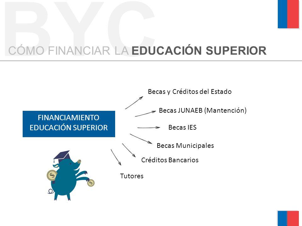 FINANCIAMIENTO EDUCACIÓN SUPERIOR Becas y Créditos del Estado Créditos Bancarios Becas IES Becas Municipales Tutores BYC CÓMO FINANCIAR LA EDUCACIÓN S