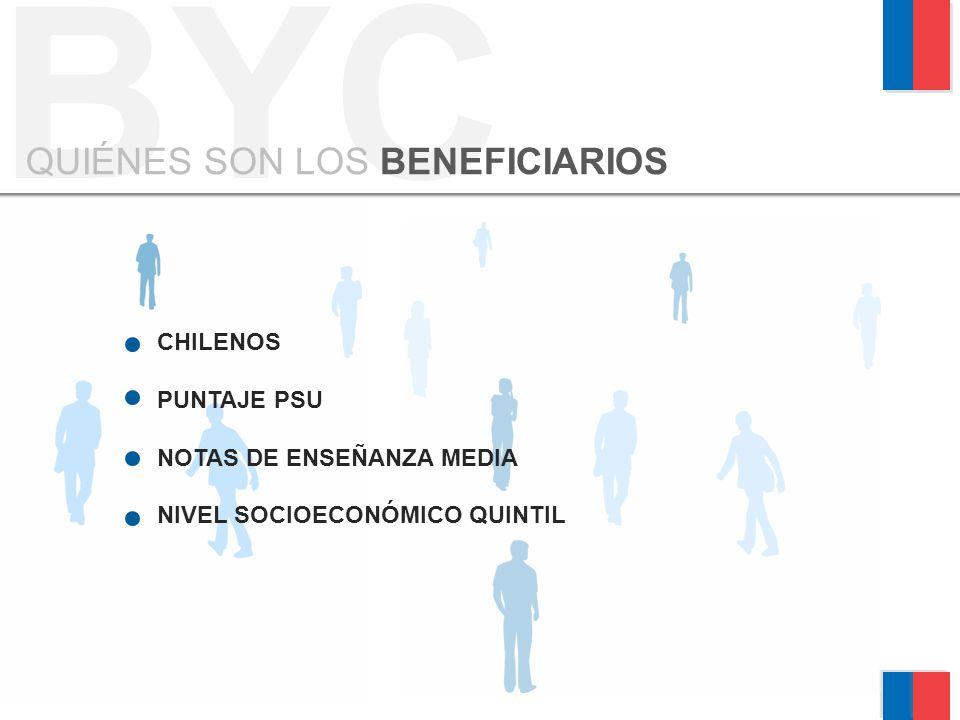 BYC QUIÉNES SON LOS BENEFICIARIOS CHILENOS PUNTAJE PSU NOTAS DE ENSEÑANZA MEDIA NIVEL SOCIOECONÓMICO QUINTIL