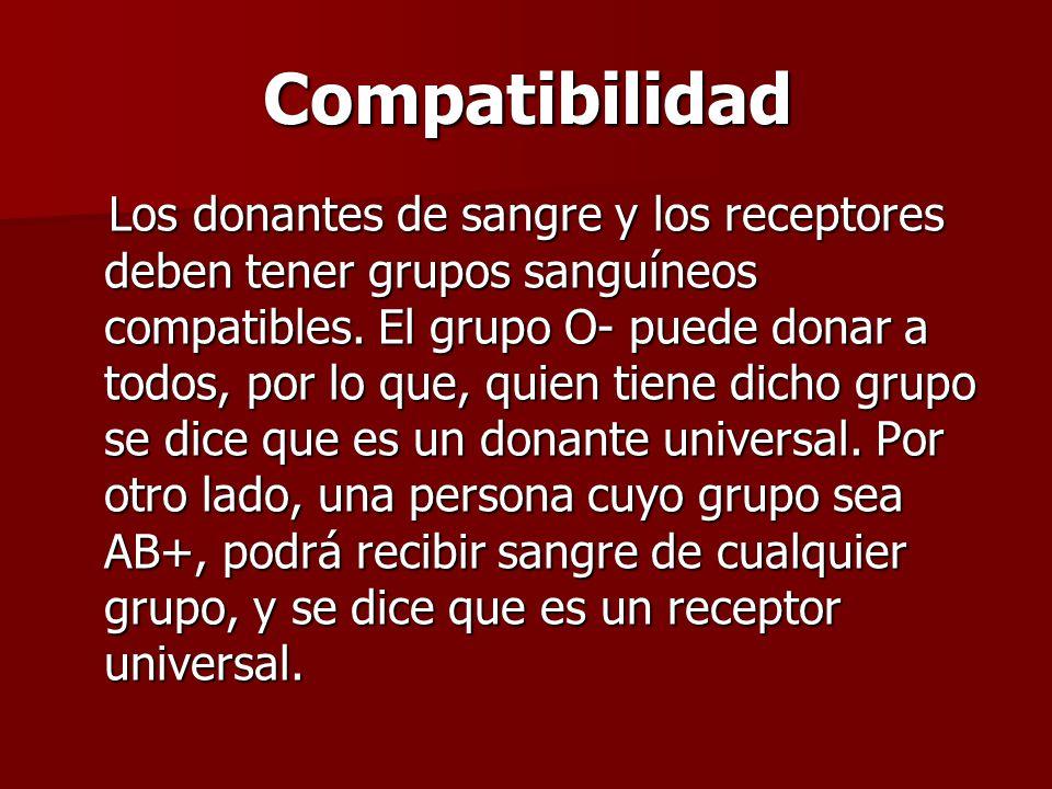 Compatibilidad Los donantes de sangre y los receptores deben tener grupos sanguíneos compatibles. El grupo O- puede donar a todos, por lo que, quien t