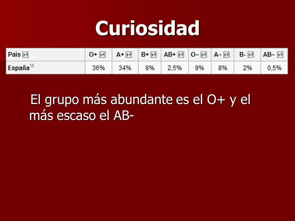 Curiosidad El grupo más abundante es el O+ y el más escaso el AB- El grupo más abundante es el O+ y el más escaso el AB-