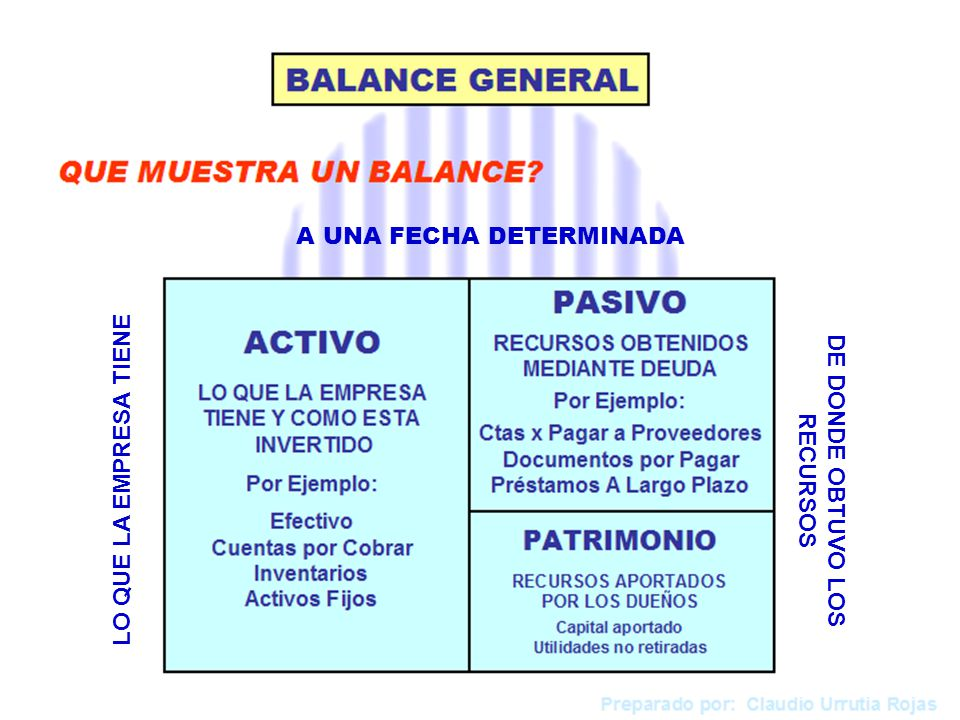 RAZONES FINANCIERAS CUALES SON LAS RAZONES.