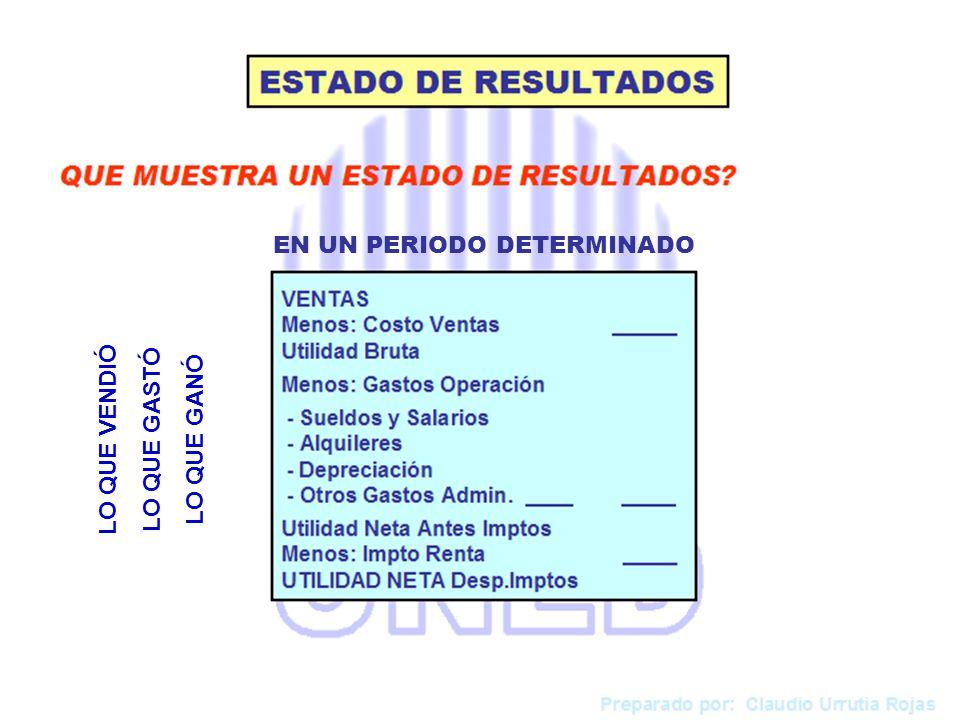 COMPAÑÍA INDUSTRIAL S.A.ESTADO DE RESULTADOS Del 1 Ene.