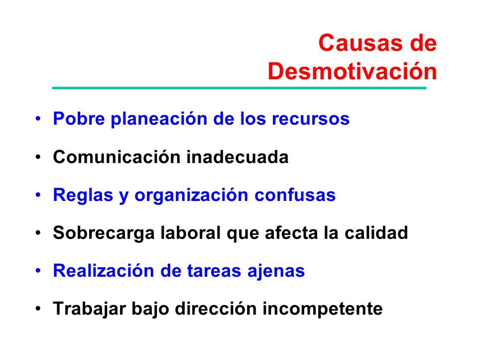 Causas de Desmotivación Pobre planeación de los recursos Comunicación inadecuada Reglas y organización confusas Sobrecarga laboral que afecta la calid