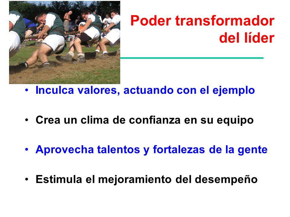 Poder transformador del líder Inculca valores, actuando con el ejemplo Crea un clima de confianza en su equipo Aprovecha talentos y fortalezas de la g