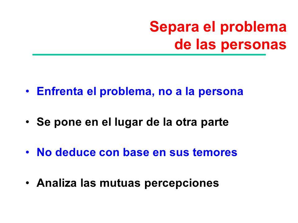 Separa el problema de las personas Enfrenta el problema, no a la persona Se pone en el lugar de la otra parte No deduce con base en sus temores Analiz