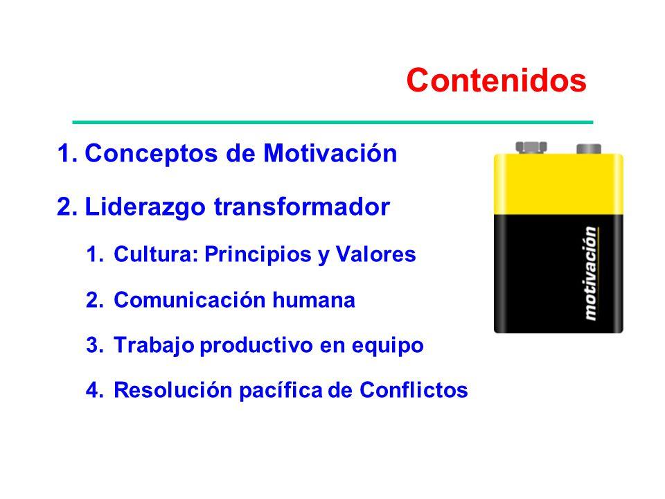 Contenidos 1.Conceptos de Motivación 2.Liderazgo transformador 1.Cultura: Principios y Valores 2.Comunicación humana 3.Trabajo productivo en equipo 4.