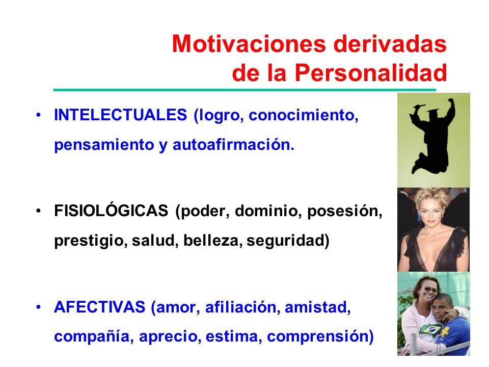 Motivaciones derivadas de la Personalidad INTELECTUALES (logro, conocimiento, pensamiento y autoafirmación. FISIOLÓGICAS (poder, dominio, posesión, pr