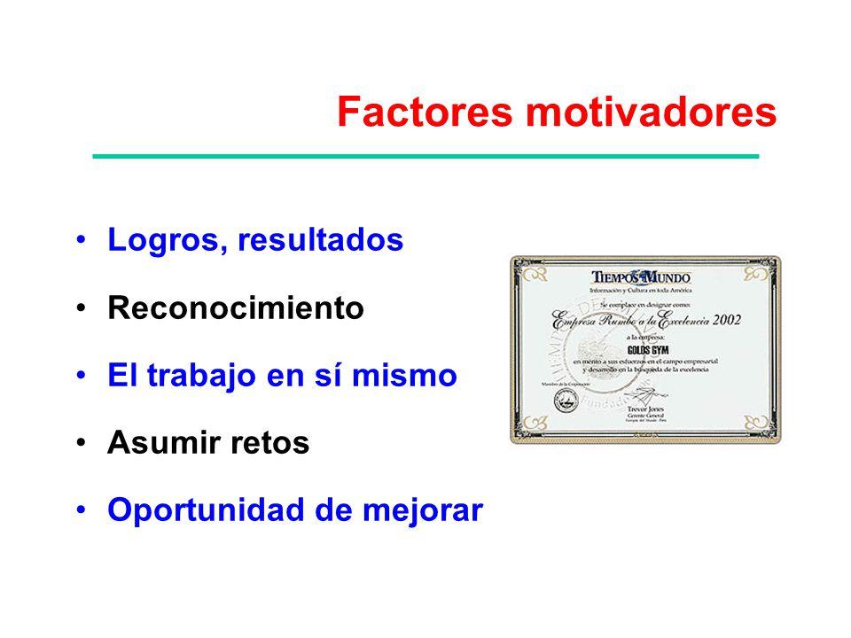 Factores motivadores Logros, resultados Reconocimiento El trabajo en sí mismo Asumir retos Oportunidad de mejorar