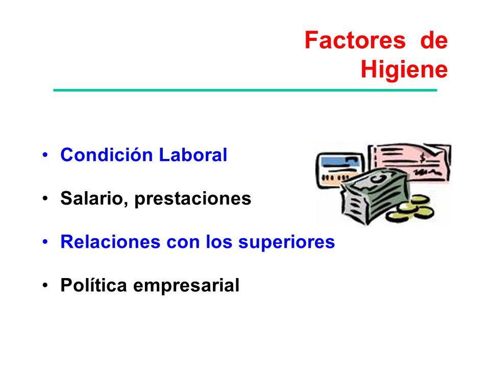 Factores de Higiene Condición Laboral Salario, prestaciones Relaciones con los superiores Política empresarial