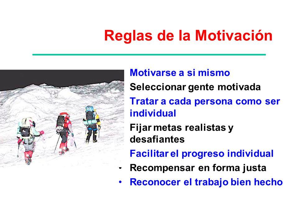 Reglas de la Motivación Motivarse a si mismo Seleccionar gente motivada Tratar a cada persona como ser individual Fijar metas realistas y desafiantes