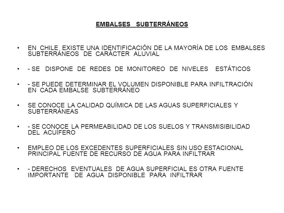 EMBALSES SUBTERRÁNEOS EN CHILE EXISTE UNA IDENTIFICACIÓN DE LA MAYORÍA DE LOS EMBALSES SUBTERRÁNEOS DE CARÁCTER ALUVIAL - SE DISPONE DE REDES DE MONIT