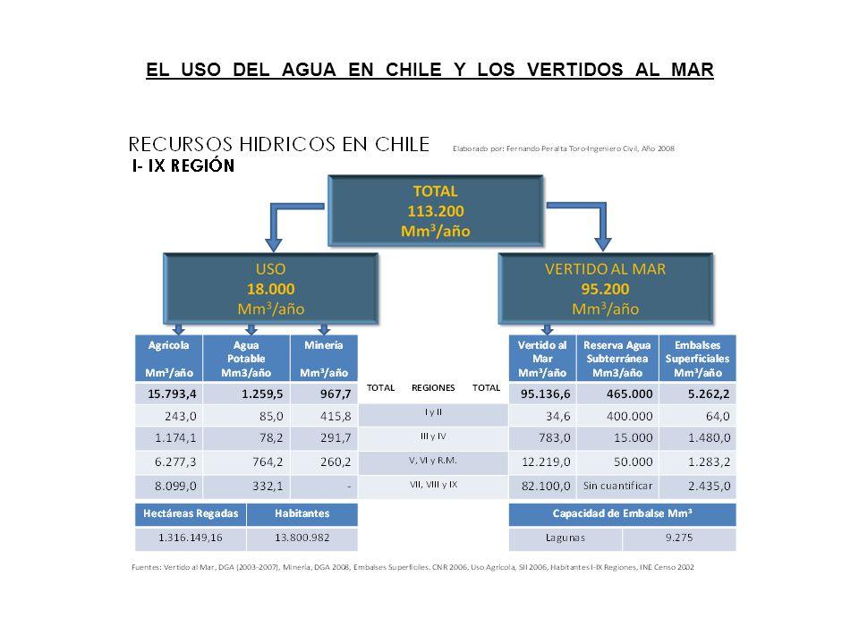 MARCO REGULATORIO VOLUMEN INFILTRADO VERSUS VOLÚMENES EXTRAÍDOS EN DERECHOS DISPOSICIONES ADMINISTRATIVAS PARA RECARGA ARTIFICIAL –- HAY EXISTENCIA EN CUERPOS LEGALES Y ADMINISTRATIVOS –- SE TRABAJA EN NUEVAS DISPOSICIONES CALIDAD DEL AGUA INFILTRADA – VERSUS – CALIDAD DEL AGUA DEL ACUÍFERO TRAMITACIÓN DE LA SOLICITUD – APROBACIÓN SE SUGIERE DISPOSICIONES SIMPLES FÁCILES DE CUMPLIR Y DE ANALIZAR EN ACUÍFEROS LLENOS SE DEBE PERMITIR SU EXPLOTACIÓN MÁS INTENSA PARA CREAR CONDICIONES DE RECARGA – DERECHOS PROVISIONALES RESPETAR LA SITUACIÓN DE DERECHOS ESTABLECIDOS EN EQUIVALENCIA DE ACCIONES A LITROS POR SEGUNDO CUALQUIER LIMITACIÓN AL USO DEL DERECHO DE AGUA SUPERFICIAL – MINIMIZA LA DISPONIBILIDAD DE AGUA PARA INFILTRAR FACTIBILIDAD DE TRANSFERIR VOLÚMENES INFILTRADOS ENTRE SECTORES DE UN MISMO ACUÍFERO DEFINICIÓN DEL EMBALSE SUBTERRÁNEO EN QUE SE HARÁ LA RECARGA Y POSTERIOR DESCARGA CONSIDERAR LA REGLAMENTACIÓN COMO UN PROCESO PERFECCIONABLE – QUE PERMITA INICIAR EL SISTEMA EN EL CORTO PLAZO