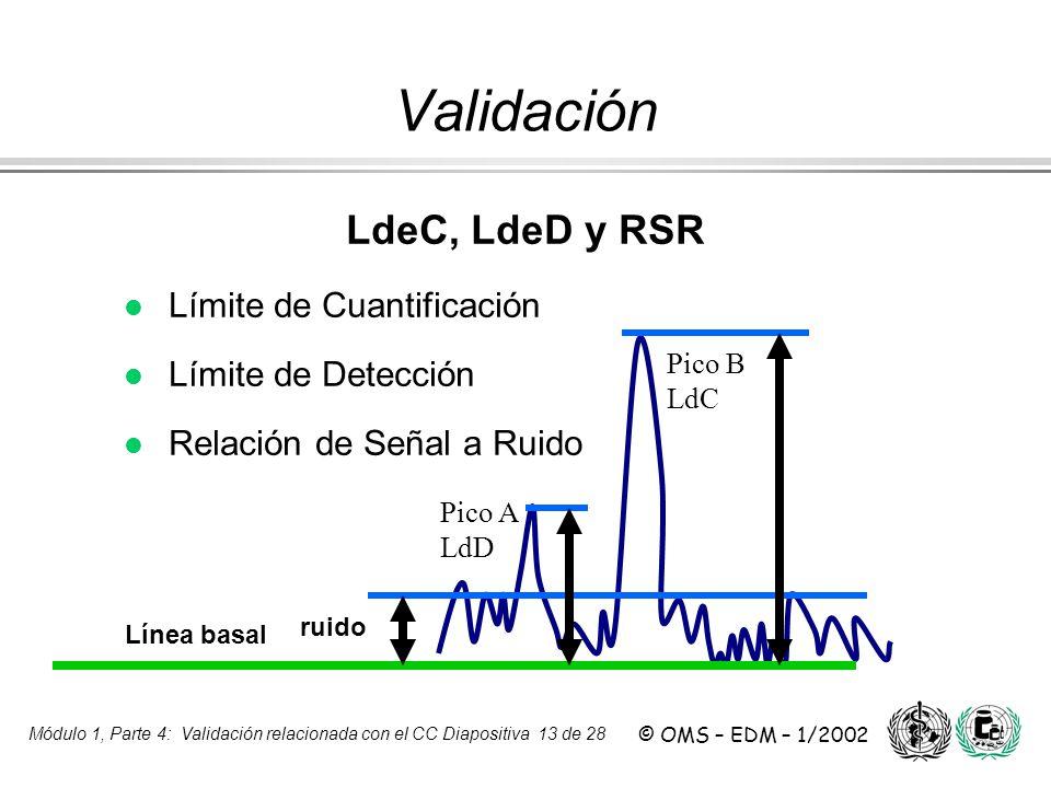 Módulo 1, Parte 4: Validación relacionada con el CC Diapositiva 13 de 28 © OMS – EDM – 1/2002 LdeC, LdeD y RSR l Límite de Cuantificación l Límite de
