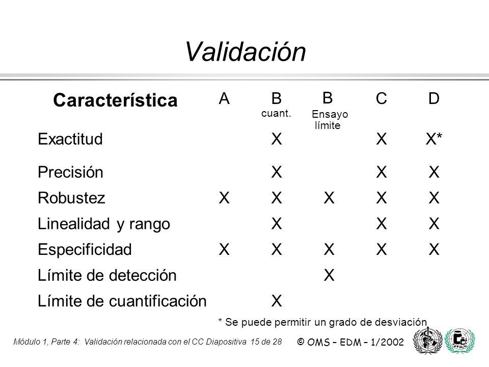 Módulo 1, Parte 4: Validación relacionada con el CC Diapositiva 15 de 28 © OMS – EDM – 1/2002 * Se puede permitir un grado de desviación Característic