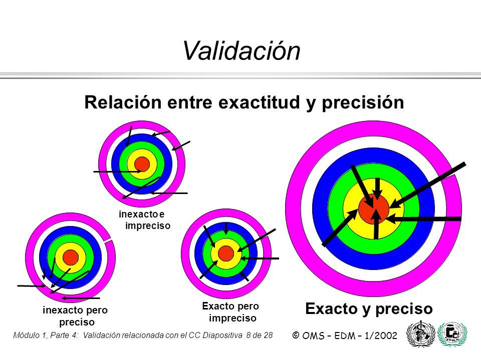 Módulo 1, Parte 4: Validación relacionada con el CC Diapositiva 8 de 28 © OMS – EDM – 1/2002 inexacto e impreciso inexacto pero preciso Exacto pero im