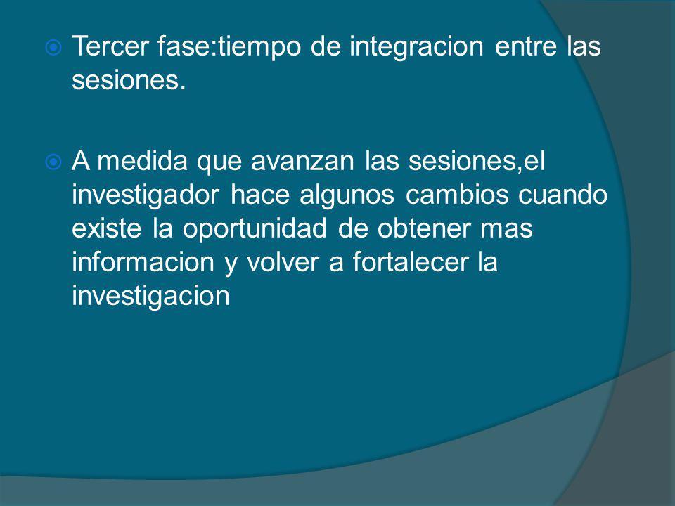 Tercer fase:tiempo de integracion entre las sesiones. A medida que avanzan las sesiones,el investigador hace algunos cambios cuando existe la oportuni