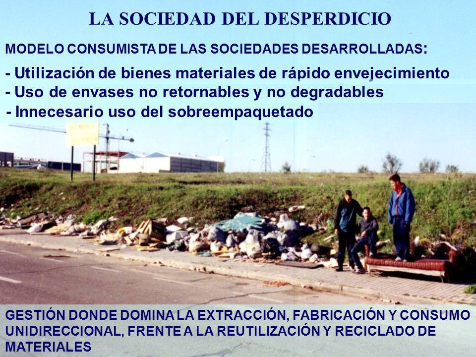 LA SOCIEDAD DEL DESPERDICIO MODELO CONSUMISTA DE LAS SOCIEDADES DESARROLLADAS : - Utilización de bienes materiales de rápido envejecimiento - Innecesa