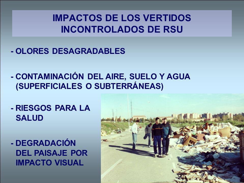 IMPACTOS DE LOS VERTIDOS INCONTROLADOS DE RSU - OLORES DESAGRADABLES - CONTAMINACIÓN DEL AIRE, SUELO Y AGUA (SUPERFICIALES O SUBTERRÁNEAS) - RIESGOS P