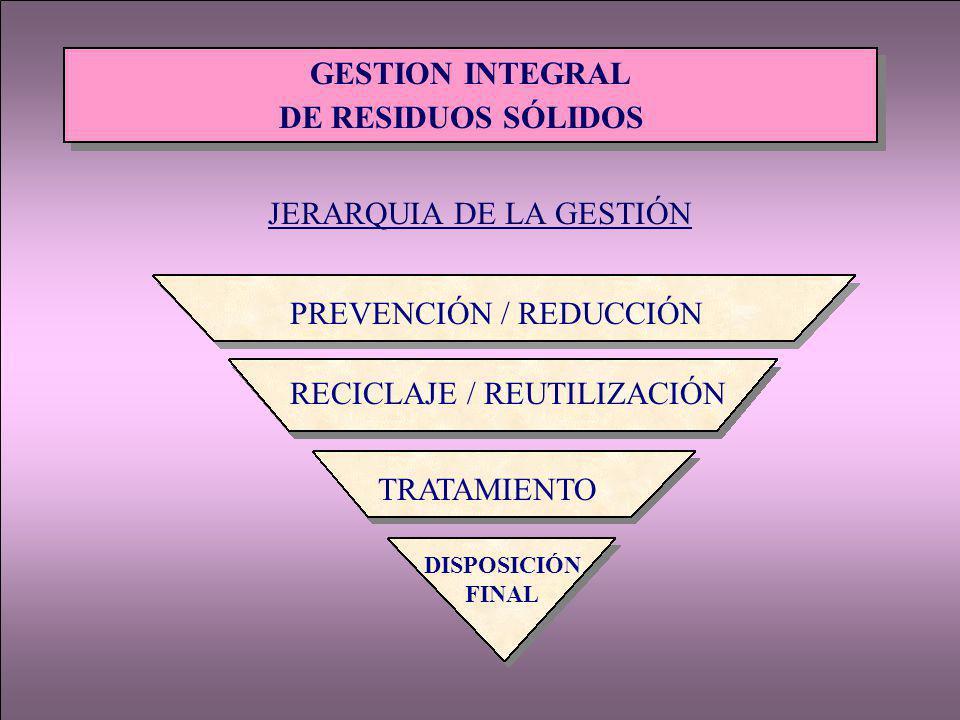GESTION INTEGRAL DE RESIDUOS SÓLIDOS GESTION INTEGRAL DE RESIDUOS SÓLIDOS PREVENCIÓN / REDUCCIÓN RECICLAJE / REUTILIZACIÓN TRATAMIENTO DISPOSICIÓN FIN