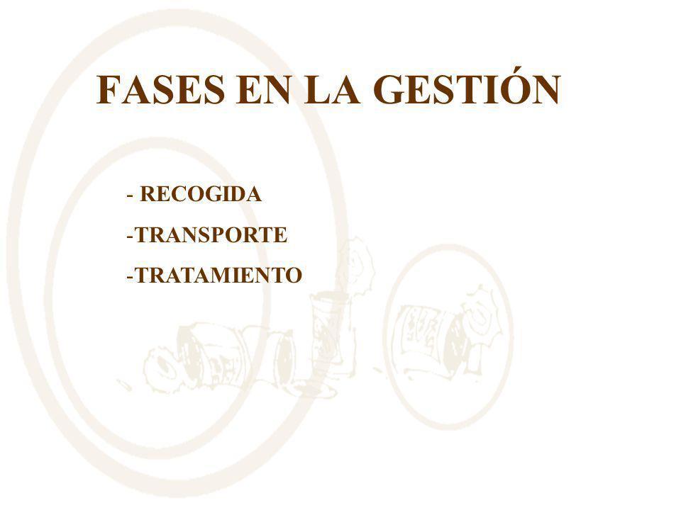 FASES EN LA GESTIÓN - RECOGIDA -TRANSPORTE -TRATAMIENTO