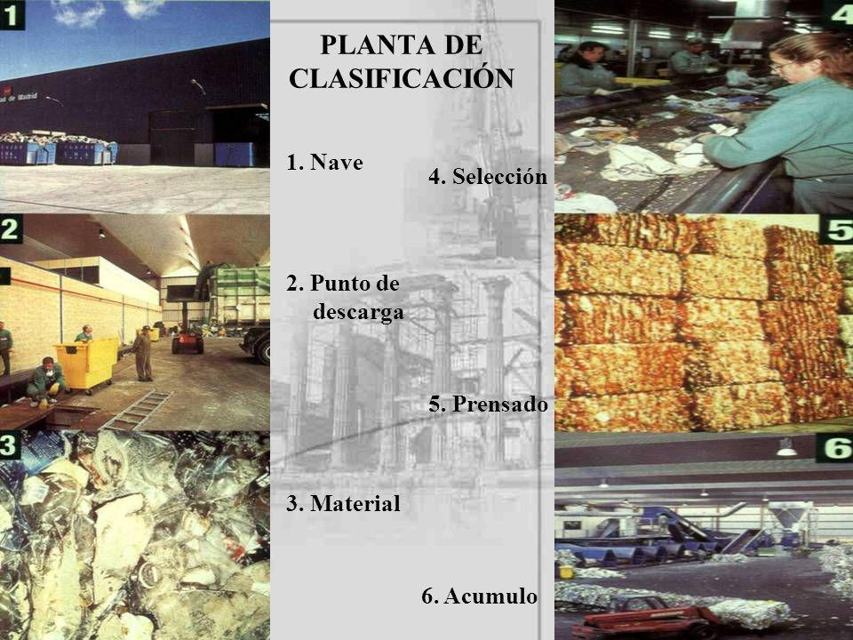 PLANTA DE CLASIFICACIÓN 1. Nave 2. Punto de descarga 3. Material 4. Selección 5. Prensado 6. Acumulo