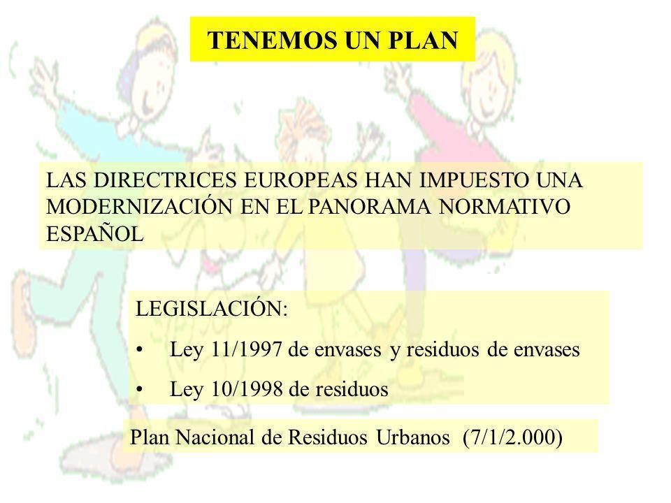 TENEMOS UN PLAN LAS DIRECTRICES EUROPEAS HAN IMPUESTO UNA MODERNIZACIÓN EN EL PANORAMA NORMATIVO ESPAÑOL LEGISLACIÓN: Ley 11/1997 de envases y residuo