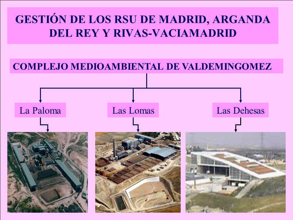 GESTIÓN DE LOS RSU DE MADRID, ARGANDA DEL REY Y RIVAS-VACIAMADRID COMPLEJO MEDIOAMBIENTAL DE VALDEMINGOMEZ Las DehesasLas LomasLa Paloma