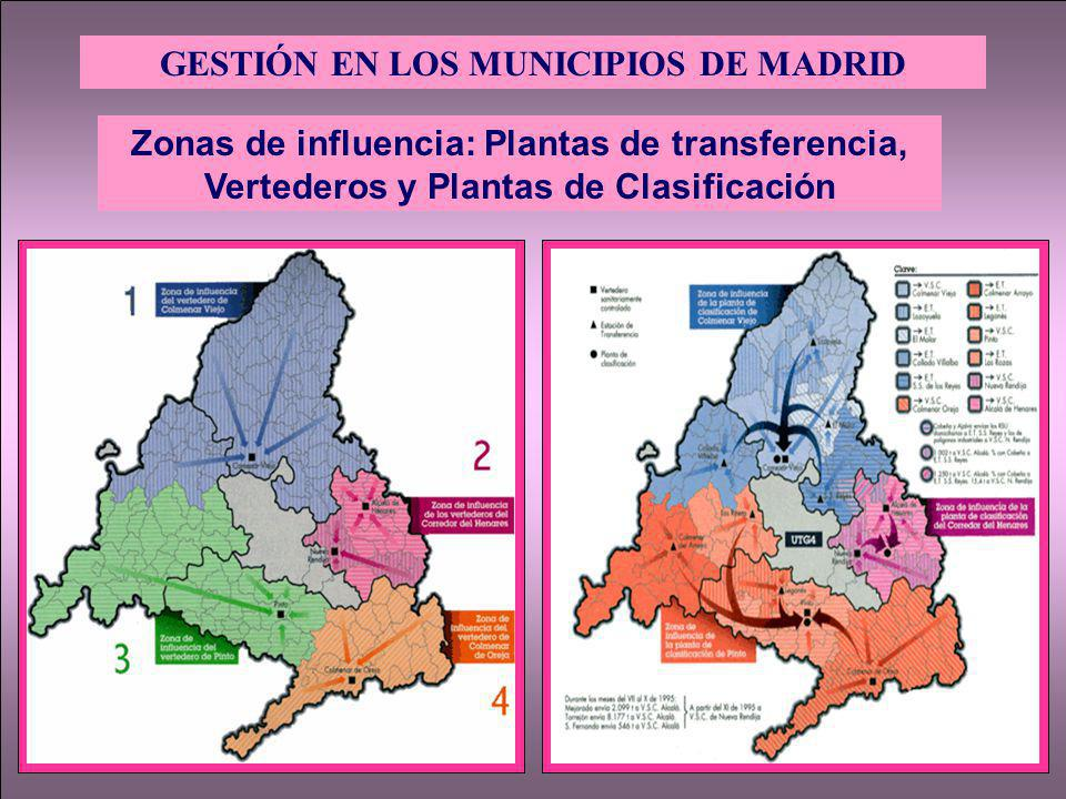 GESTIÓN EN LOS MUNICIPIOS DE MADRID Zonas de influencia: Plantas de transferencia, Vertederos y Plantas de Clasificación