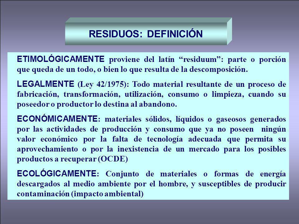ETIMOLÓGICAMENTE proviene del latín residuum: parte o porción que queda de un todo, o bien lo que resulta de la descomposición. LEGALMENTE (Ley 42/197