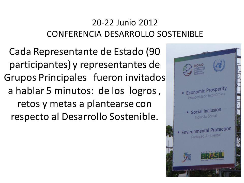 20-22 Junio 2012 CONFERENCIA DESARROLLO SOSTENIBLE Cada Representante de Estado (90 participantes) y representantes de Grupos Principales fueron invitados a hablar 5 minutos: de los logros, retos y metas a plantearse con respecto al Desarrollo Sostenible.