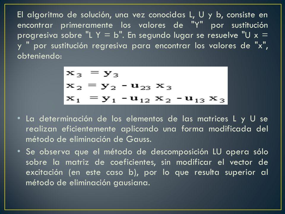 El algoritmo de solución, una vez conocidas L, U y b, consiste en encontrar primeramente los valores de