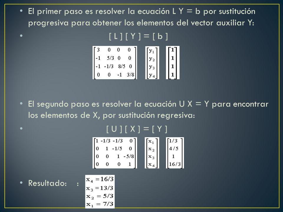 El primer paso es resolver la ecuación L Y = b por sustitución progresiva para obtener los elementos del vector auxiliar Y: [ L ] [ Y ] = [ b ] El seg