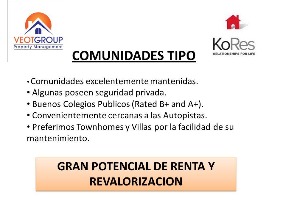 COMUNIDADES TIPO Comunidades excelentemente mantenidas. Algunas poseen seguridad privada. Buenos Colegios Publicos (Rated B+ and A+). Convenientemente