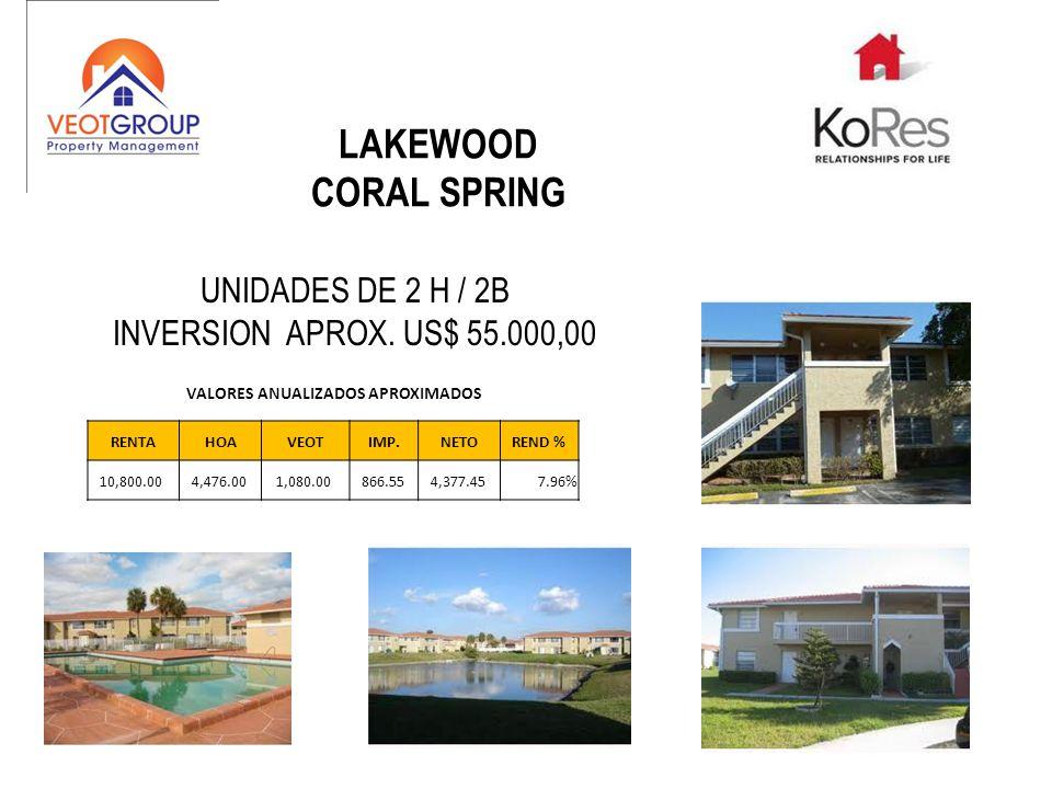 LAKEWOOD CORAL SPRING UNIDADES DE 2 H / 2B INVERSION APROX. US$ 55.000,00 RENTAHOAVEOTIMP.NETOREND % 10,800.00 4,476.00 1,080.00 866.55 4,377.457.96%