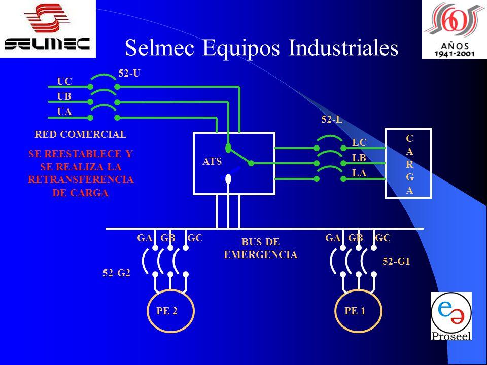 Selmec Equipos Industriales UC UB UA LC LB LA CARGACARGA GAGCGBGAGCGB 52-G2 52-G1 BUS DE EMERGENCIA 52-L 52-U ATS PE 2PE 1 RED COMERCIAL SE REESTABLEC