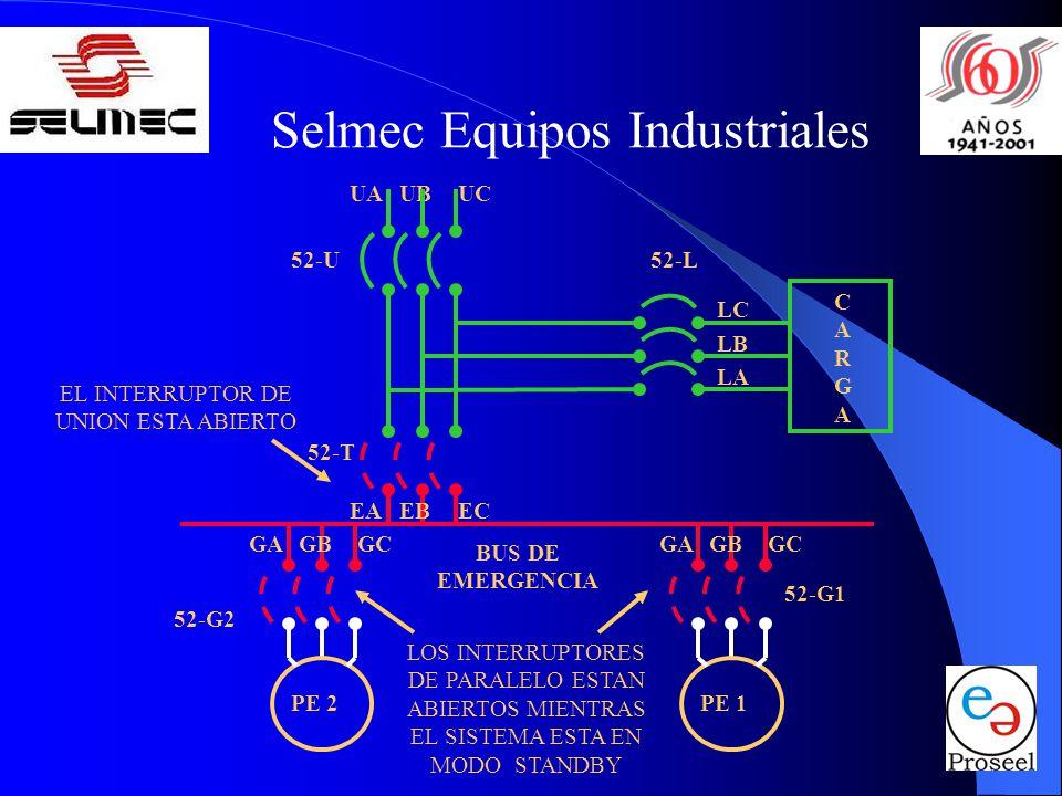 Selmec Equipos Industriales UAUCUB LC LB LA CARGACARGA GAGCGBGAGCGB 52-G2 52-G1 BUS DE EMERGENCIA 52-L 52-U PE 2PE 1 EAECEB 52-T LOS INTERRUPTORES DE PARALELO ESTAN ABIERTOS MIENTRAS EL SISTEMA ESTA EN MODO STANDBY EL INTERRUPTOR DE UNION ESTA ABIERTO