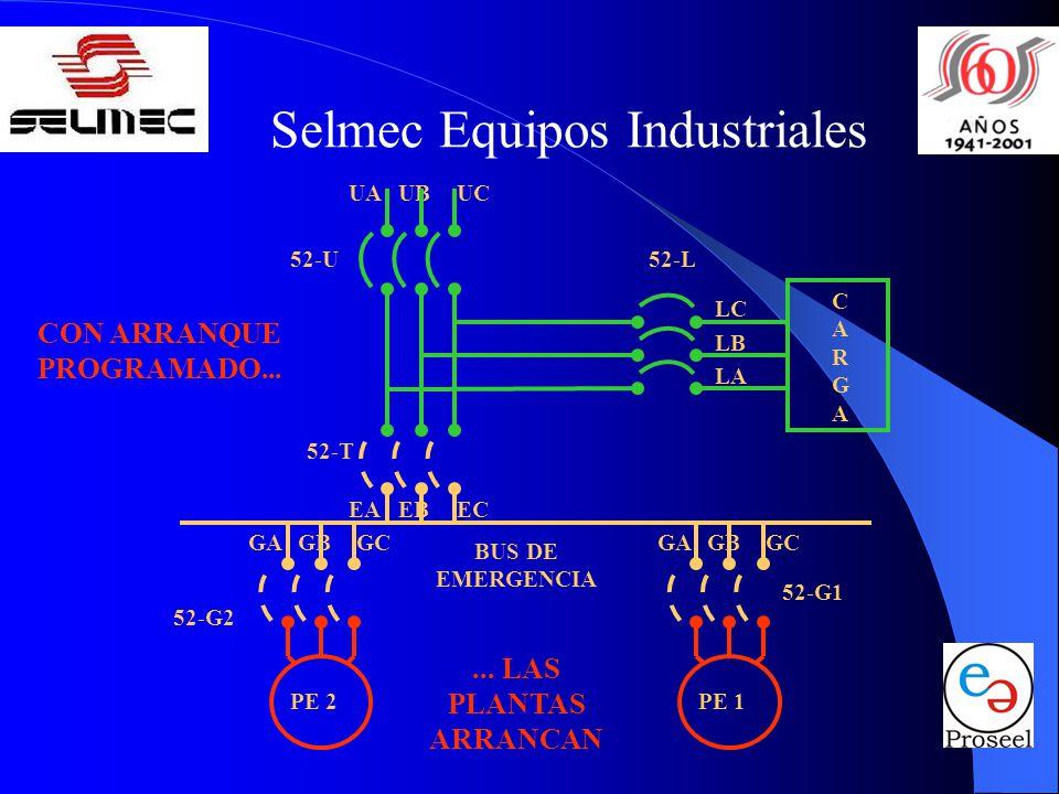 Selmec Equipos Industriales UAUCUB LC LB LA CARGACARGA GAGCGBGAGCGB 52-G2 52-G1 BUS DE EMERGENCIA 52-L 52-U PE 2PE 1 EAECEB 52-T... LAS PLANTAS ARRANC