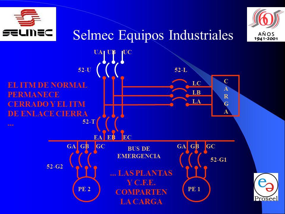 Selmec Equipos Industriales UAUCUB LC LB LA CARGACARGA GAGCGBGAGCGB 52-G2 52-G1 BUS DE EMERGENCIA 52-L 52-U PE 2PE 1 EAECEB 52-T EL ITM DE NORMAL PERMANECE CERRADO Y EL ITM DE ENLACE CIERRA......