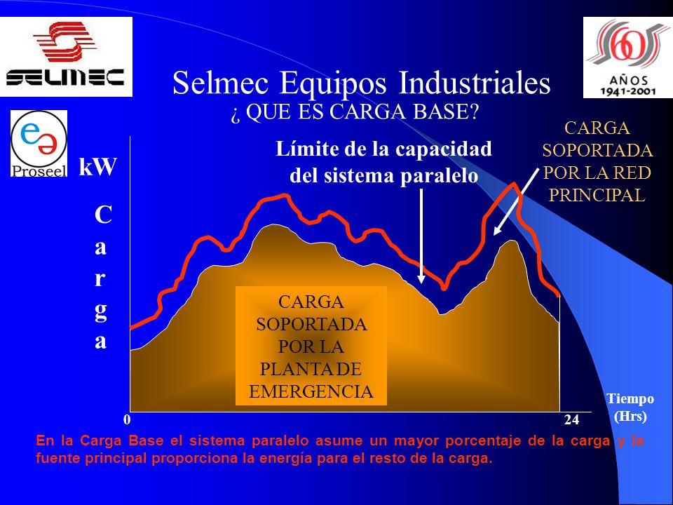 Selmec Equipos Industriales ¿ QUE ES CARGA BASE? En la Carga Base el sistema paralelo asume un mayor porcentaje de la carga y la fuente principal prop